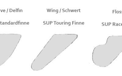 SUP Board Finnen Design
